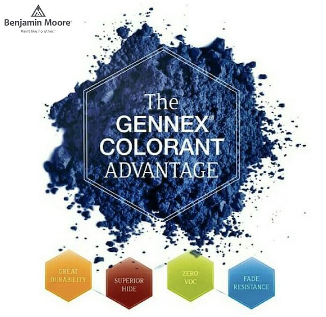 เทคโนโลยีแม่สี Gennex®
